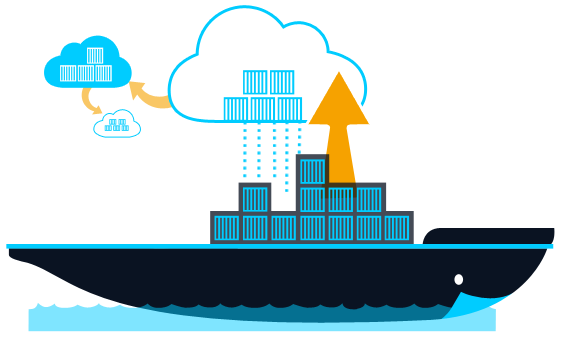 Ship More Software Faster