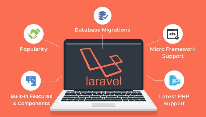 Laravel is Top PHP Development Framework